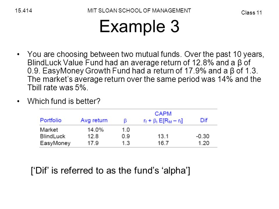 Example 3 ['Dif' is referred to as the fund's 'alpha']